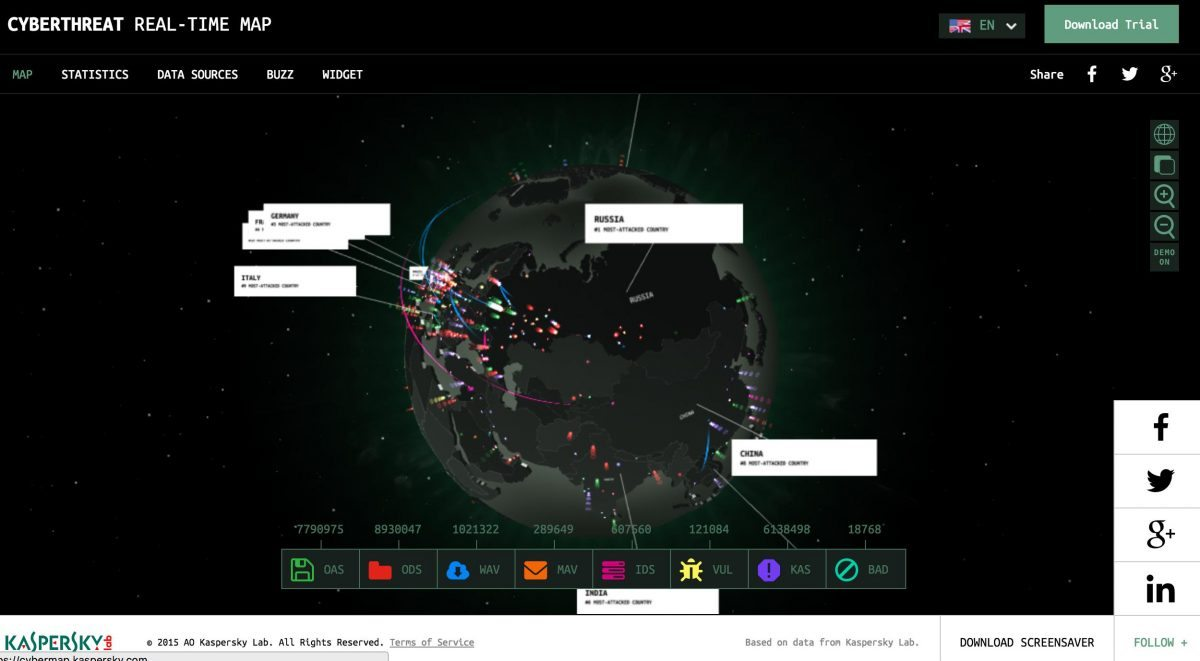 Screenshot der Cyberthreat Real-Time Map von Kaspersky