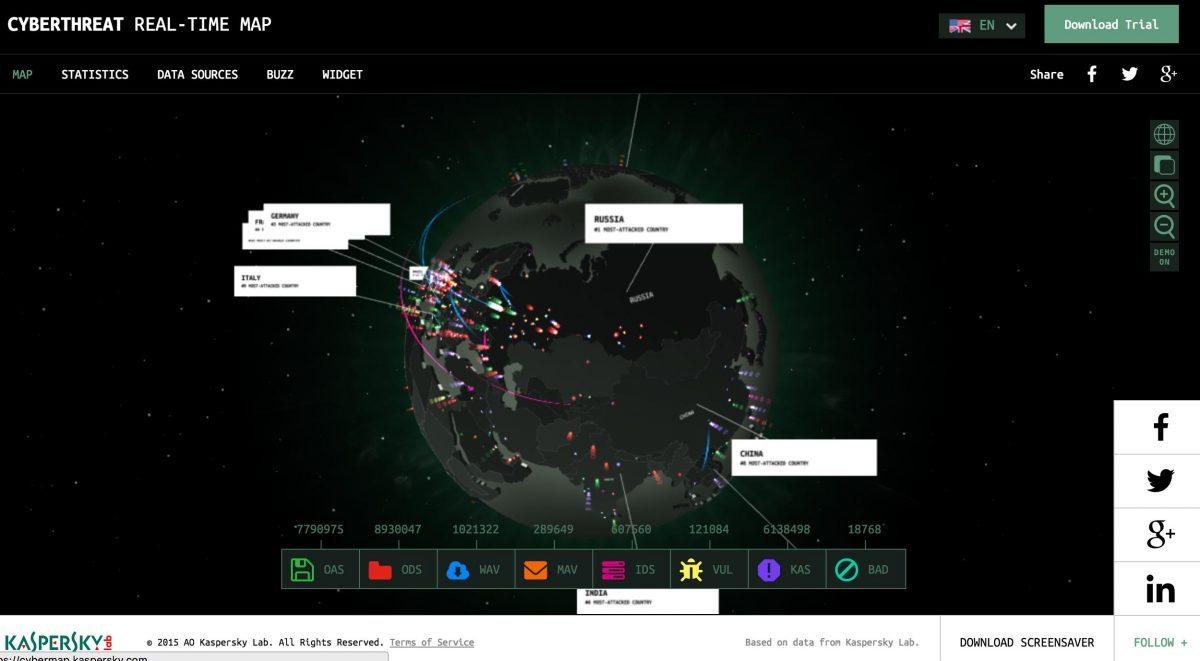 Screenshot der Cyberthreat Real-Time Map von Kaspersky
