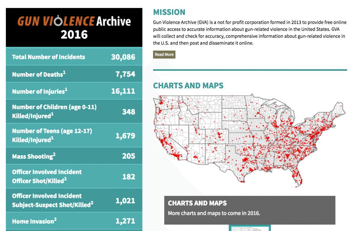 Tag 206/2016: Gun Violence Archive
